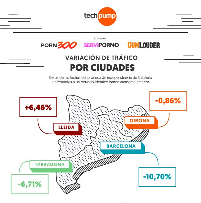 Infografía por ciudades