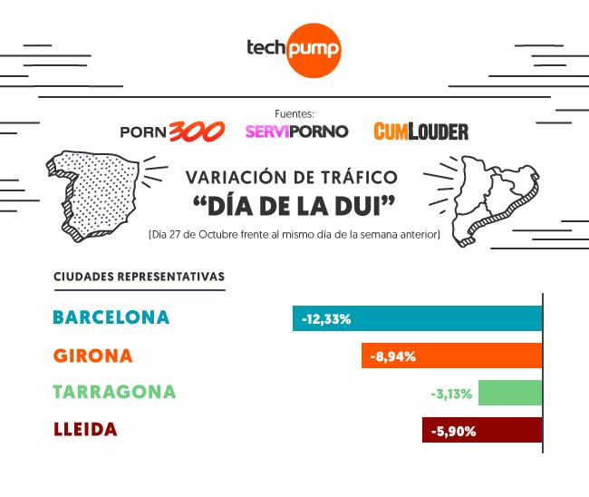 Infografía por provincias DUI
